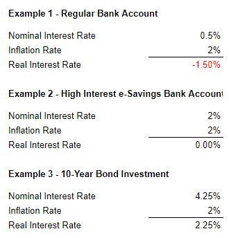 Understanding Interest Rates Examples